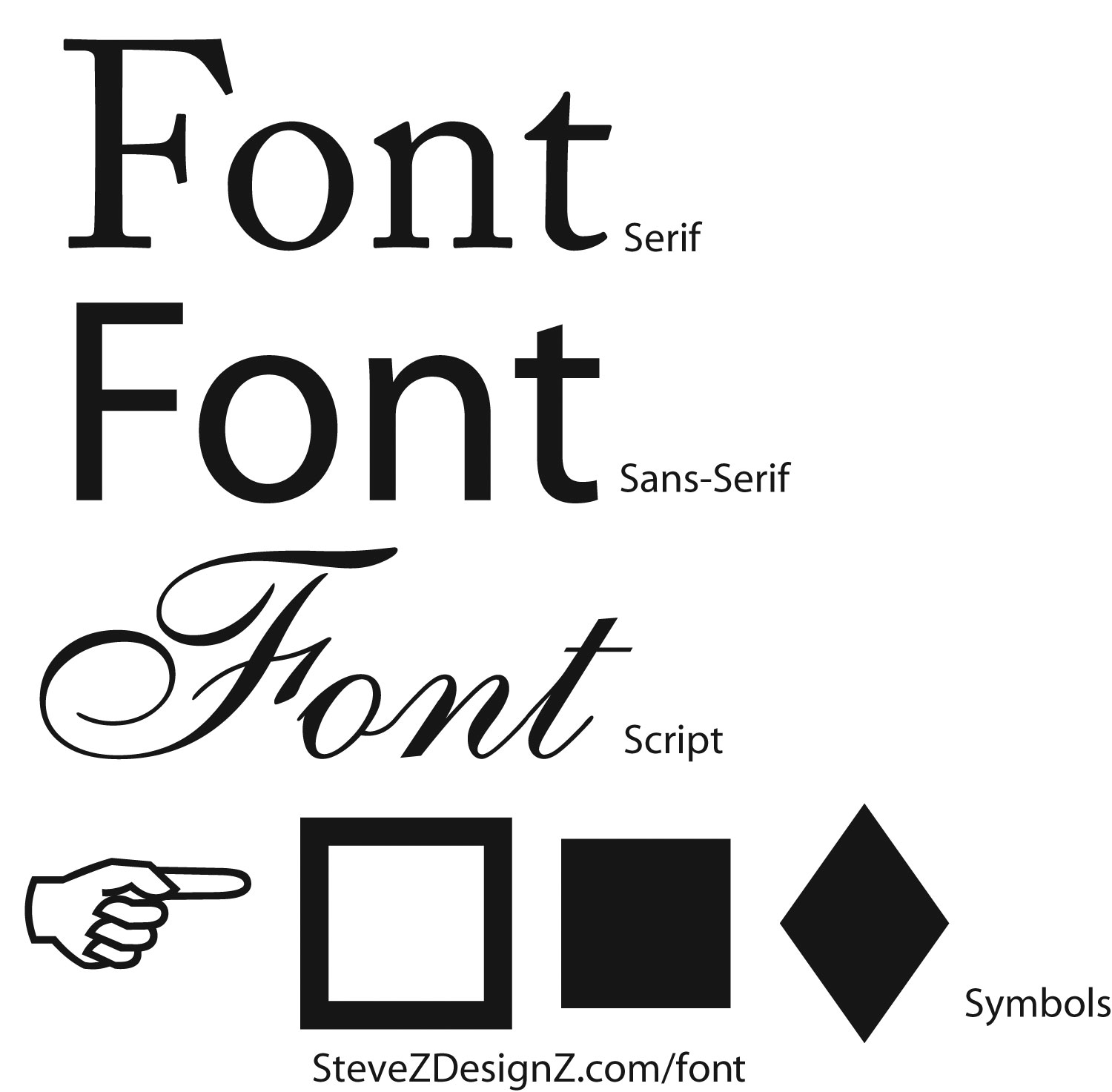 Font - It is what makes the words on printed and screened designs. #Font