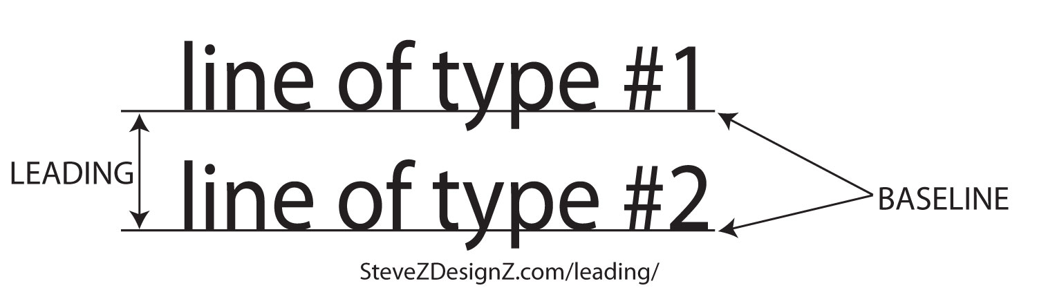 Leading is a typographic term in graphic design for the space between lines of type. #Leading